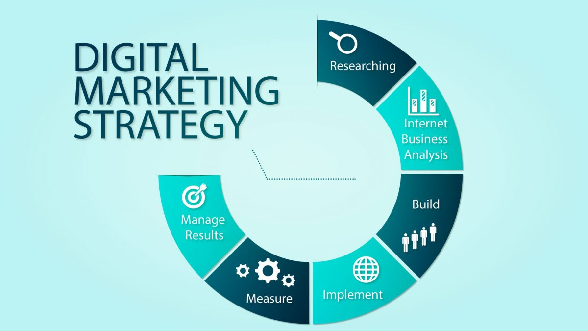 Effective Digital Marketing Strategy by WebsFlow
