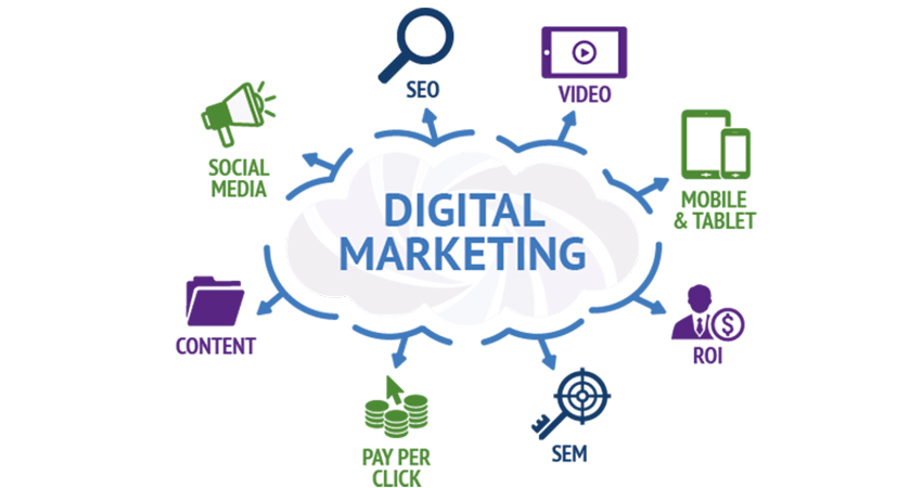 How Digital Marketing Improves Business Presence